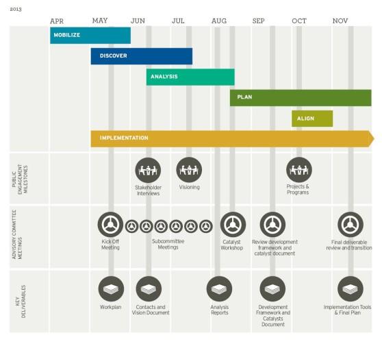 graphic schedule